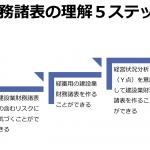 「建設業財務諸表の理解5ステップ」を作ってみました