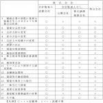 建設業財務諸表の個別注記表、きちんと書いてますか?